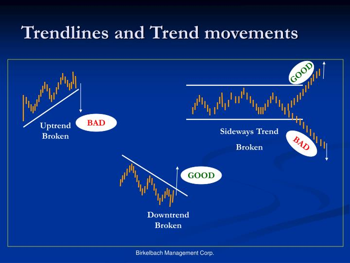 Trendlines and Trend movements