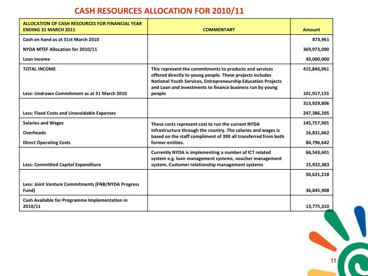 CASH RESOURCES ALLOCATION FOR 2010/11