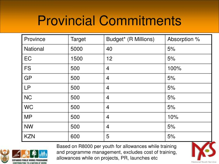Provincial Commitments