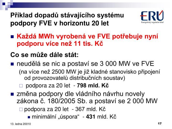 Příklad dopadů stávajícího systému podpory FVE v horizontu 20 let