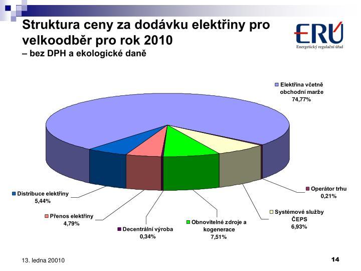 Struktura ceny za dodávku elektřiny pro velkoodběr pro rok 2010