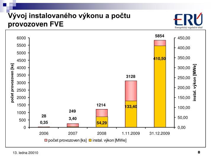 Vývoj instalovaného výkonu a počtu provozoven FVE
