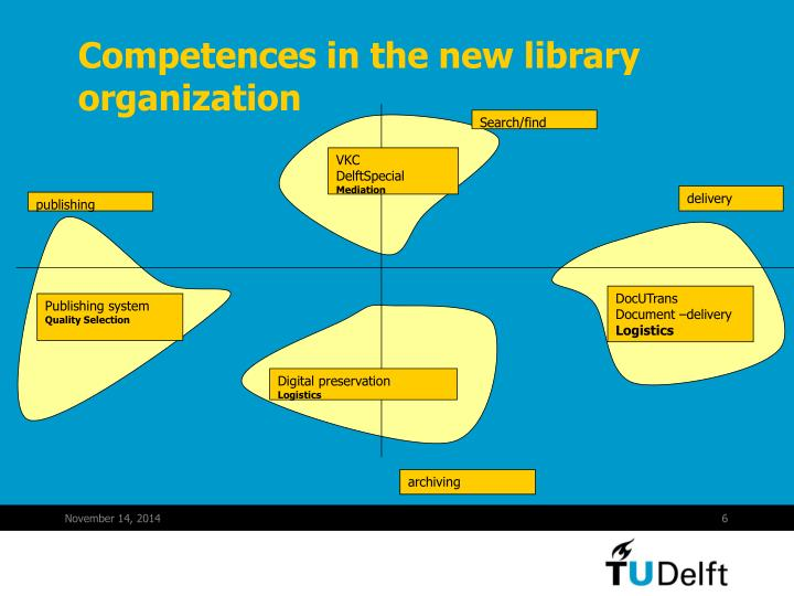 Competences in the new library organization