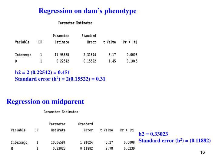 Regression on dam's phenotype