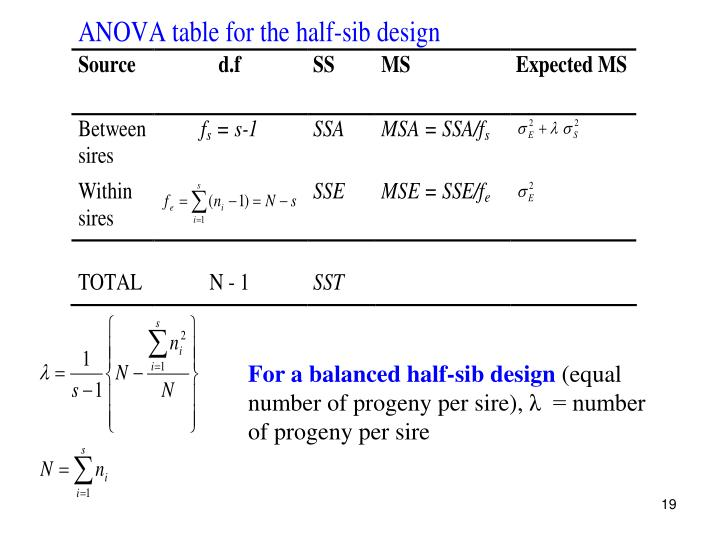 For a balanced half-sib design