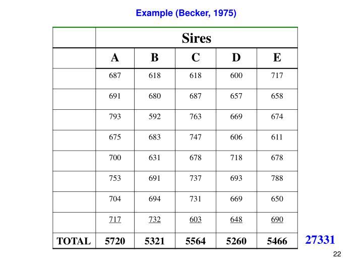 Example (Becker, 1975)