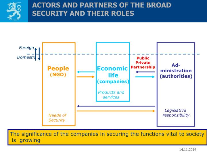 ACTORS AND PARTNERS OF THE BROAD SECURITY AND THEIR ROLES