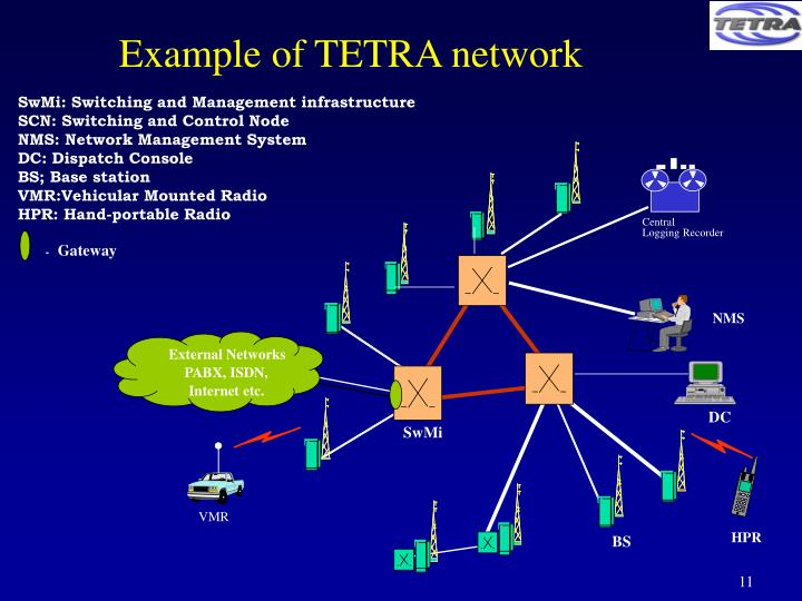 Example of TETRA network