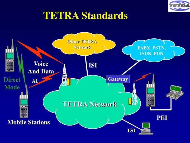 TETRA Standards