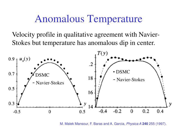 Anomalous Temperature