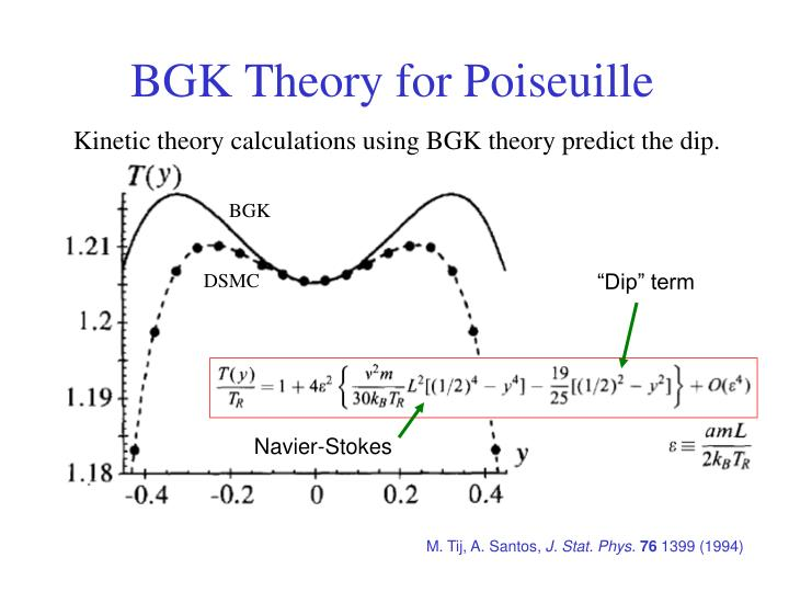 BGK Theory for Poiseuille