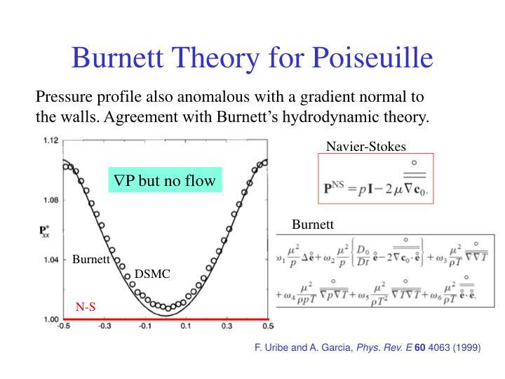 Burnett Theory for Poiseuille