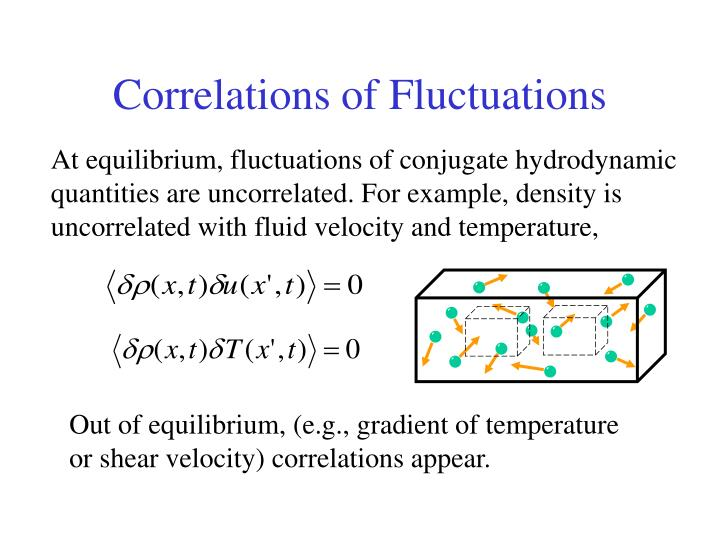 Correlations of Fluctuations