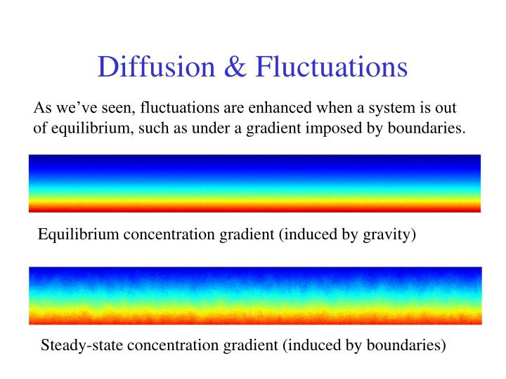 Diffusion & Fluctuations