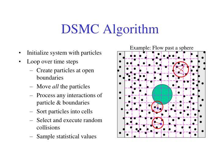 DSMC Algorithm