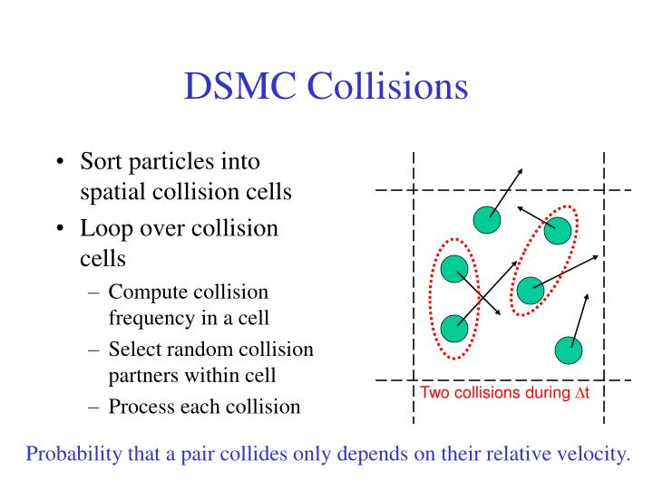 DSMC Collisions