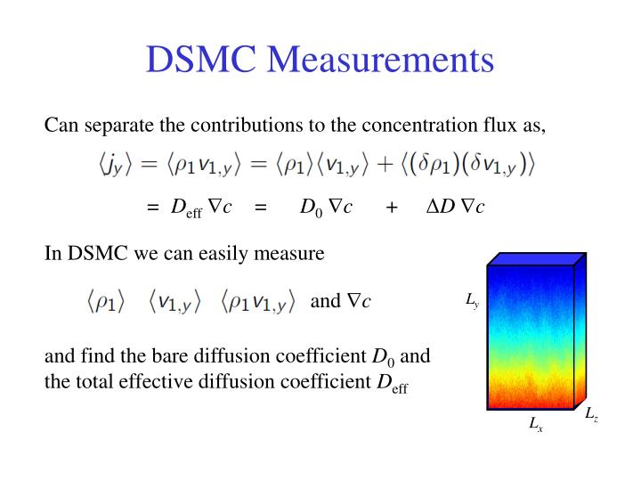 DSMC Measurements