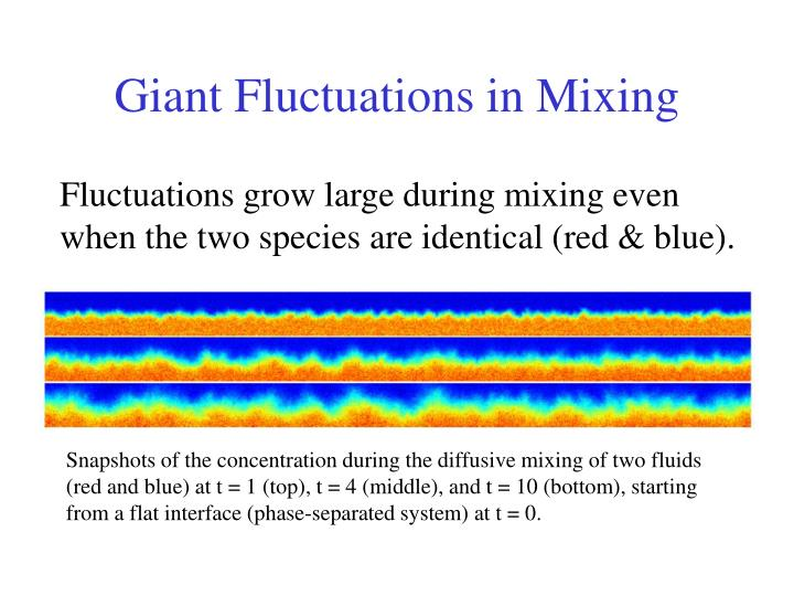 Giant Fluctuations in Mixing