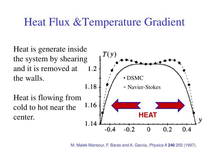 Heat Flux &Temperature Gradient