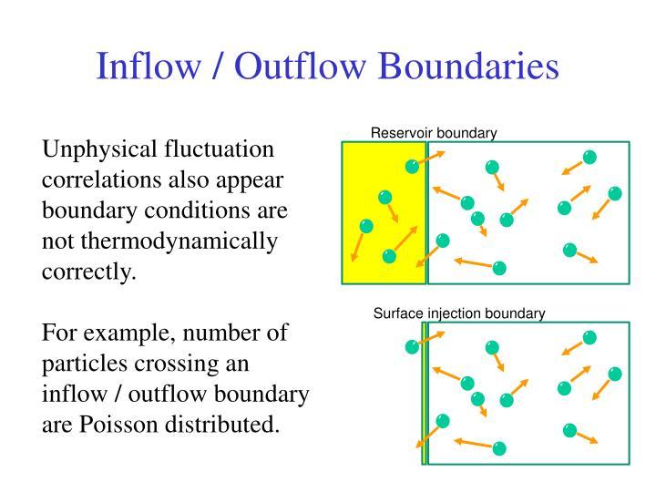 Inflow / Outflow Boundaries