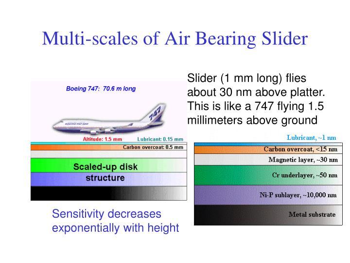 Multi-scales of Air Bearing Slider