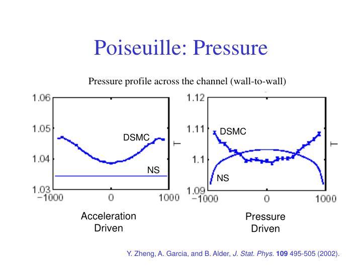 Poiseuille: Pressure