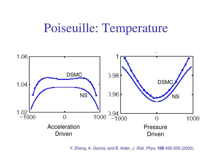 Poiseuille: Temperature