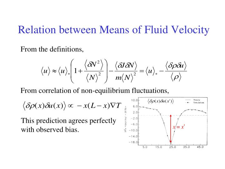 Relation between Means of Fluid Velocity