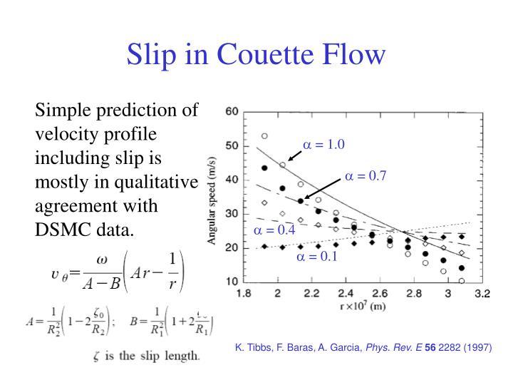 Slip in Couette Flow