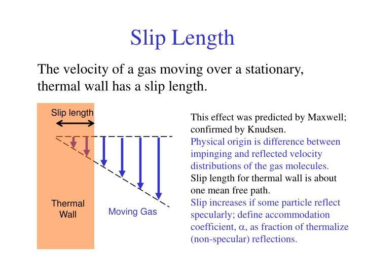 Slip Length