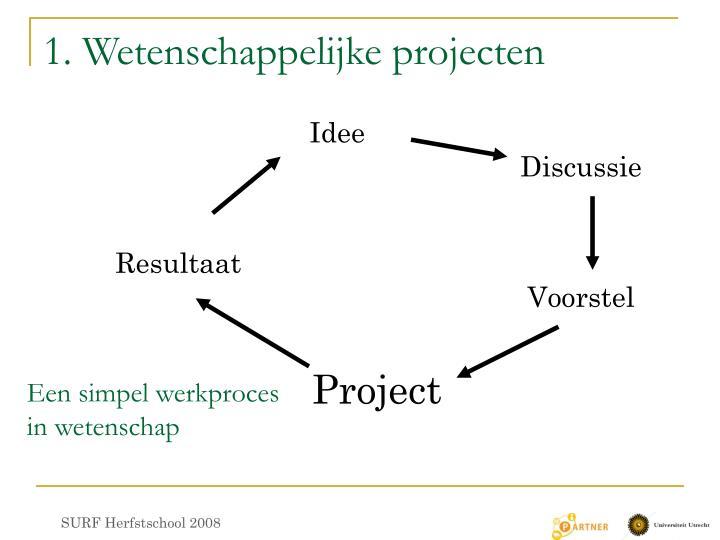 1. Wetenschappelijke projecten