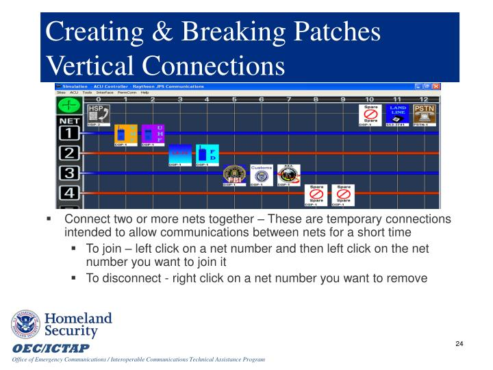 Creating & Breaking Patches Vertical Connections