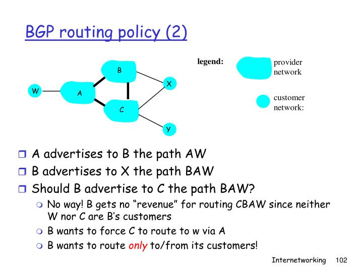 BGP routing policy (2)