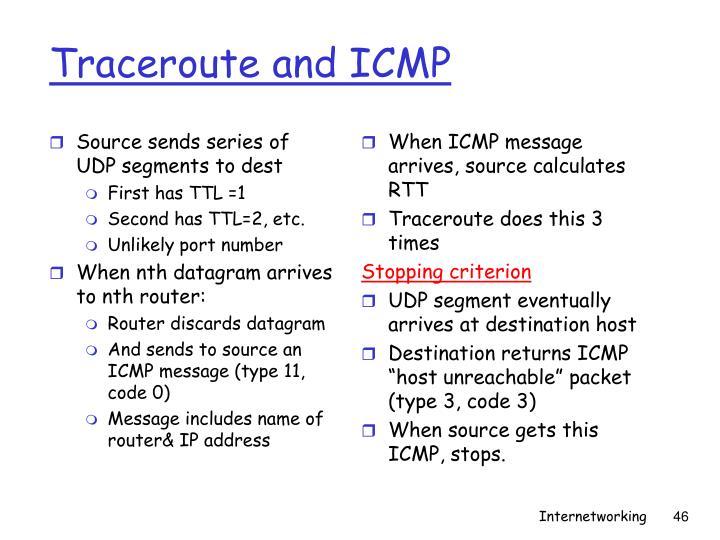 Source sends series of UDP segments to dest