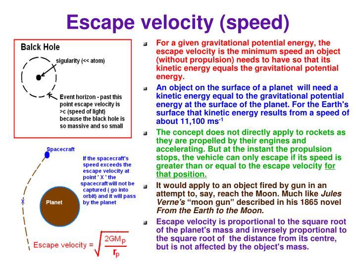 Escape velocity (speed)
