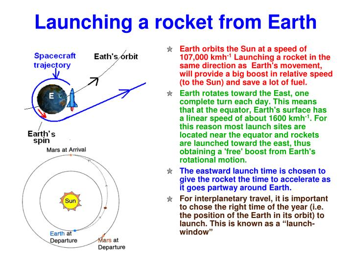 Launching a rocket from Earth