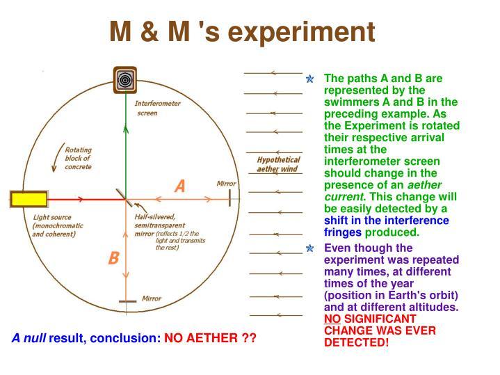M & M 's experiment