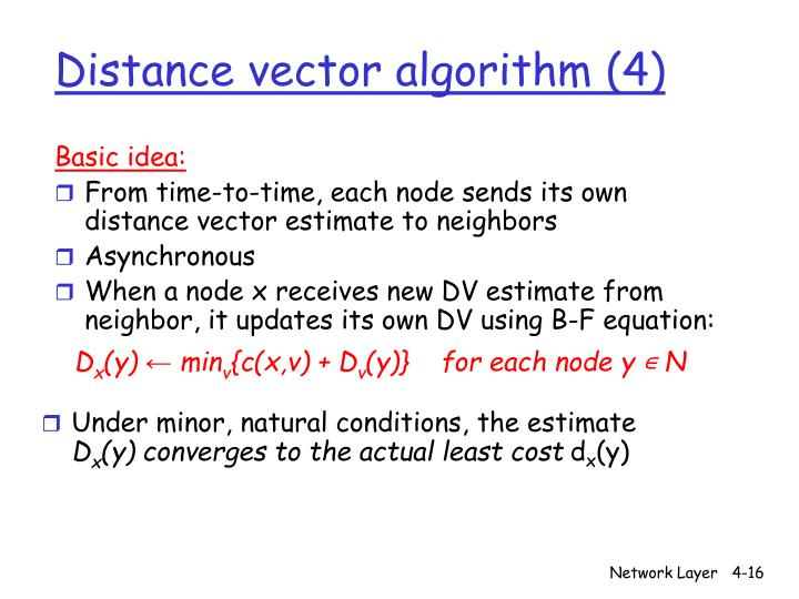 Distance vector algorithm (4)