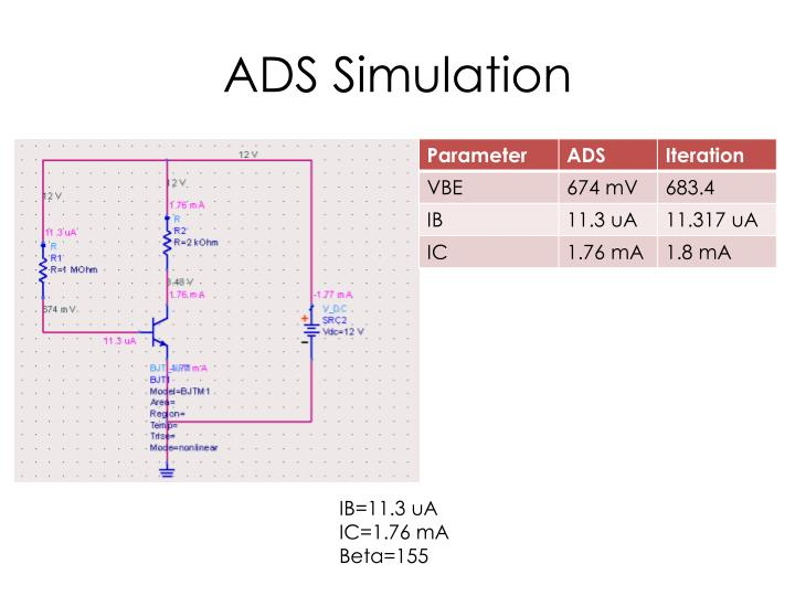 ADS Simulation