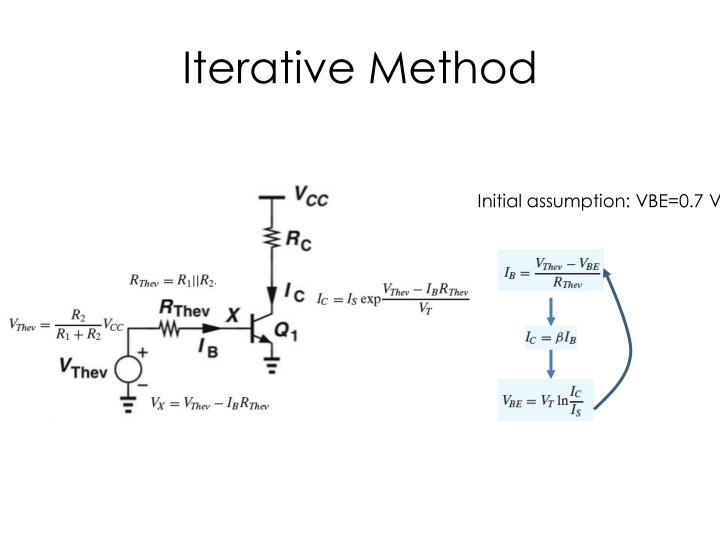 Iterative Method