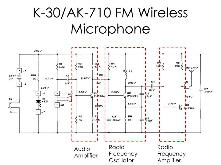 K 30 ak 710 fm wireless microphone