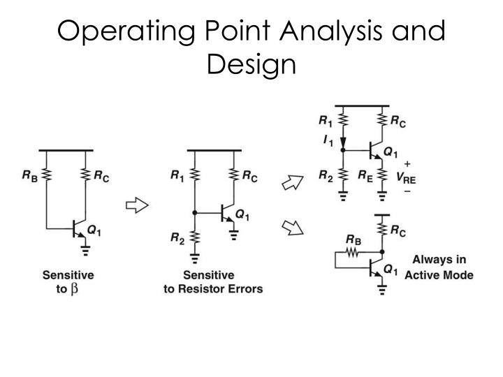 Operating point analysis and design