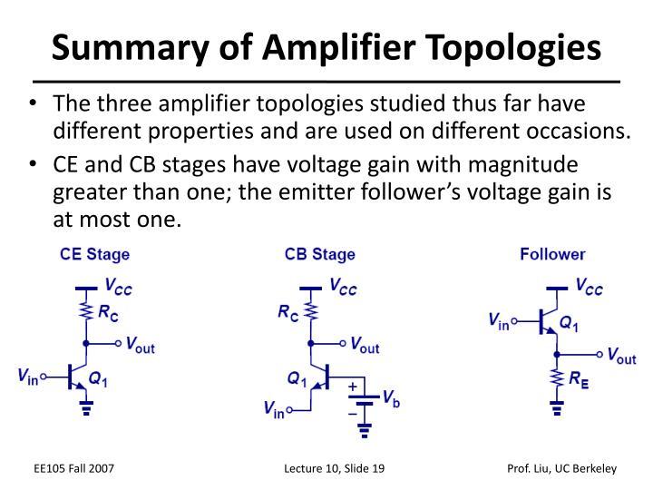 Summary of Amplifier Topologies