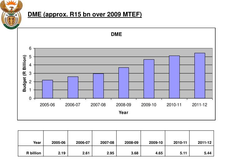DME (approx. R15 bn over 2009 MTEF)