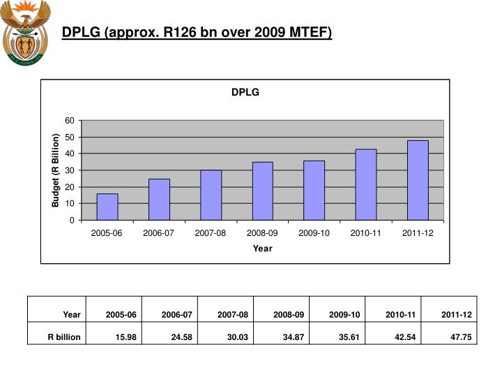 DPLG (approx. R126 bn over 2009 MTEF)