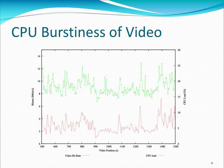 CPU Burstiness of Video