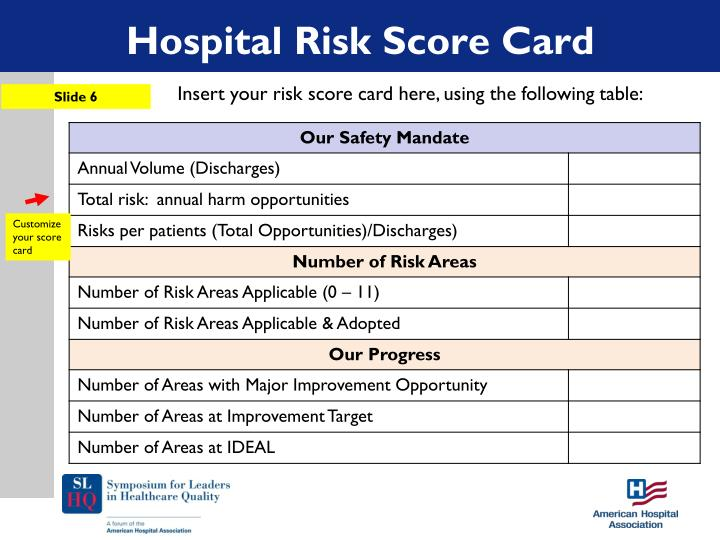Hospital Risk Score Card