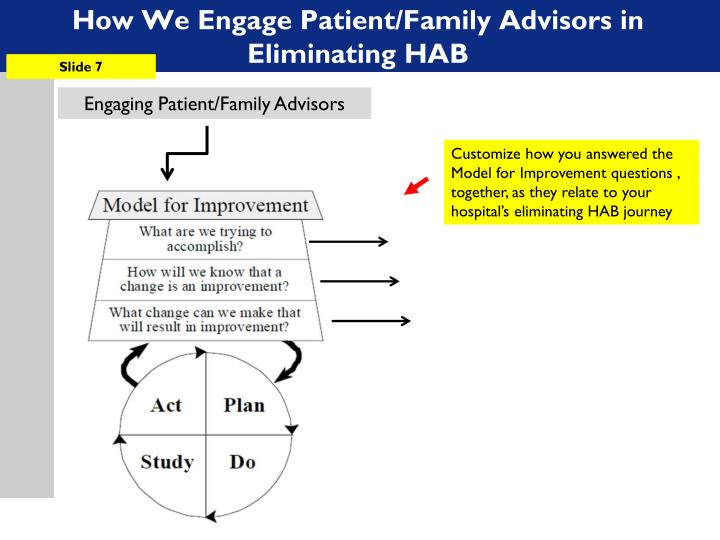 How We Engage Patient/Family Advisors in Eliminating HAB