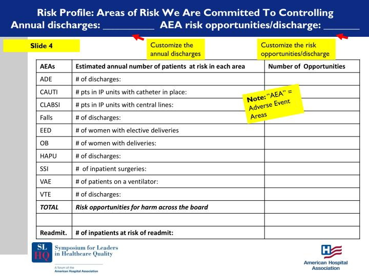 Risk Profile: Areas of Risk We Are Committed To Controlling