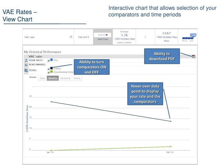 Interactive chart that allows selection of your comparators and time periods